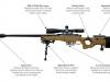 Снайперская винтовка Accuracy International L115A3