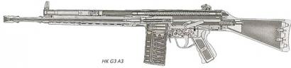 Устройство автоматической винтовки G3. Схема