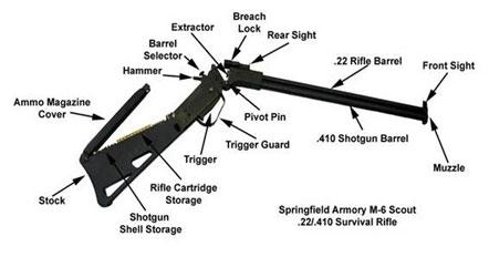 m6_survival_rifle