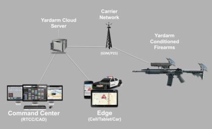 Yardarm-Technologies-Sensor_6