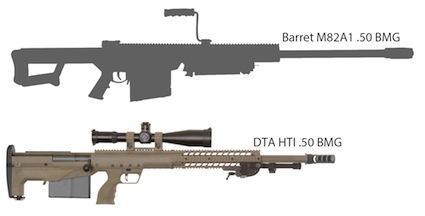 Сравнение размеров винтовок HTI (Hard Target Interdiction) и Barret M82A1 .50 BMG