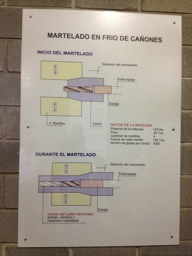 Схема изготовления холодно штамповоного ствола
