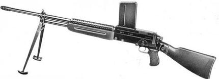 Ручной пулемет Mendoza RM-2 (Мексика)