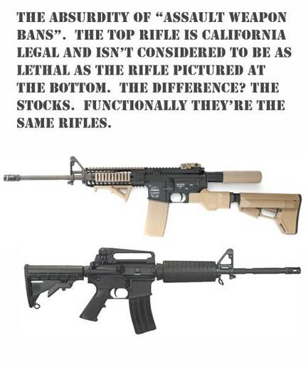 Иллюстрация демонстрирующая абсурдность запрета на оружия в США