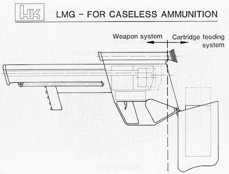 Иллюстрация откидного приклада HK LMG11