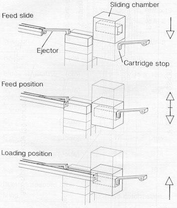 Общие принципы питания HK LMG11