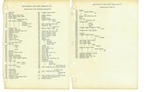 Самозарядная винтовка фирмы Rheinmetall образца 1928 года. Список деталей.