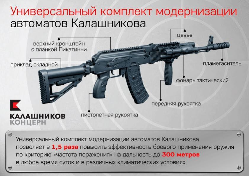 Универсальный комплект модернизации автомата Калашникова