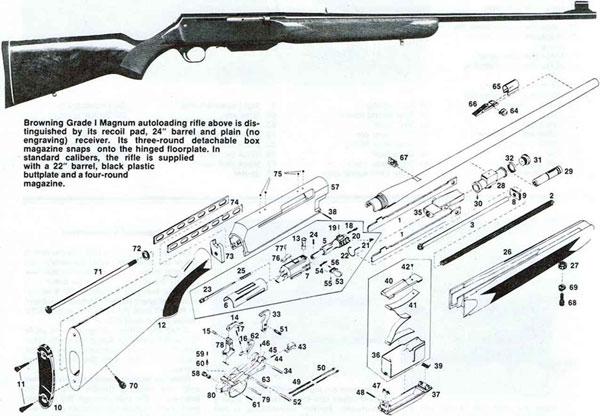 Browning BAR и его составные части