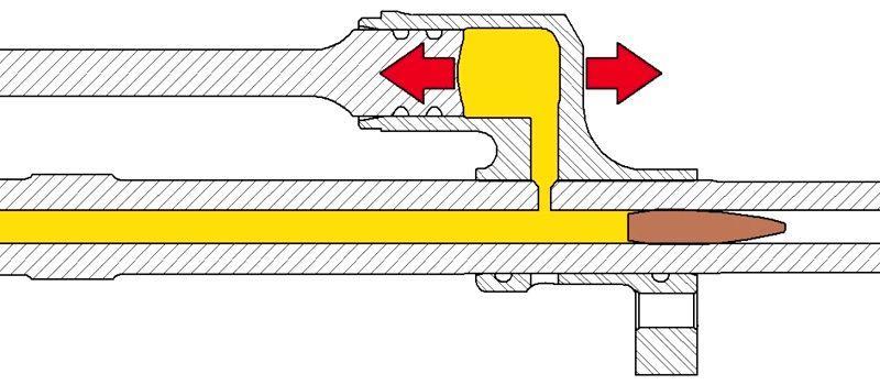 Изображение классической газовой системы винтовки