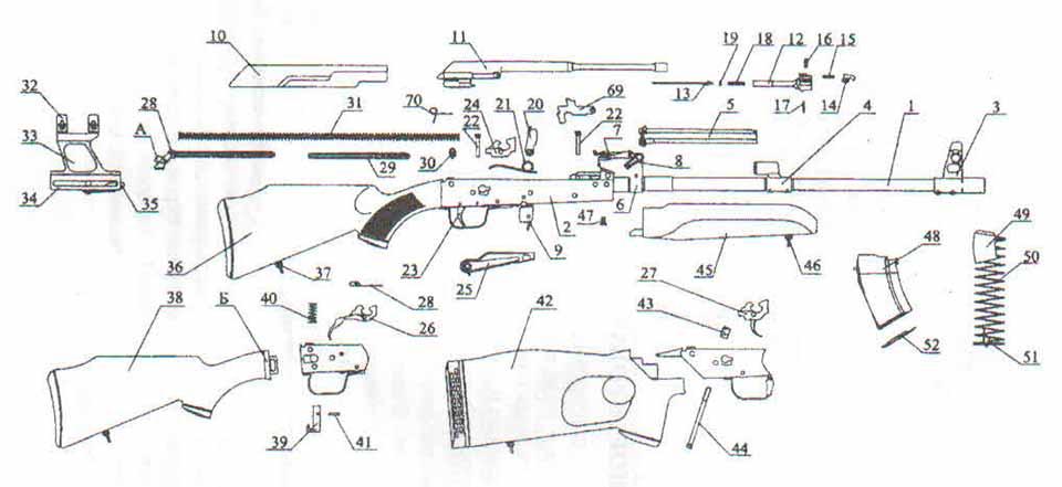 Составные части карабинов «Сайга»