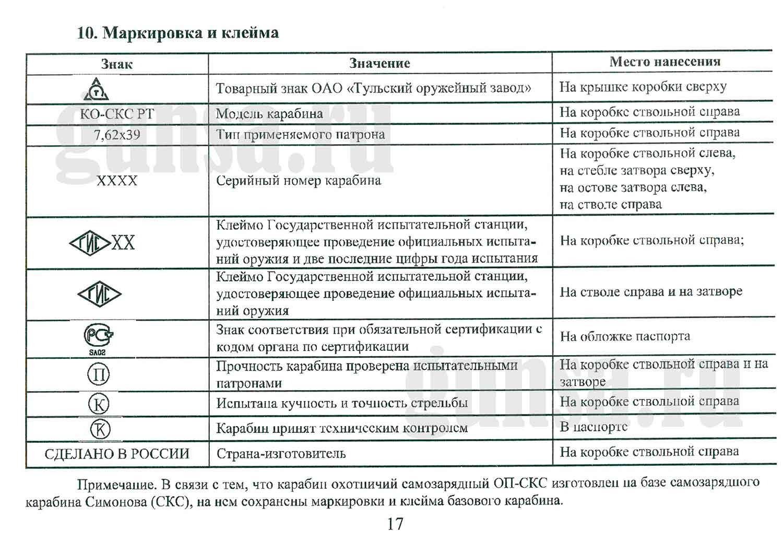 Карабин охотничий самозарядный КО-СКС 7,62х39 мм- паспорт, интсрукция, руководство по эксплуатации стр.17