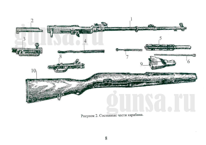 Карабин охотничий самозарядный КО-СКС 7,62х39 мм - паспорт, интсрукция, руководство по эксплуатации стр.8