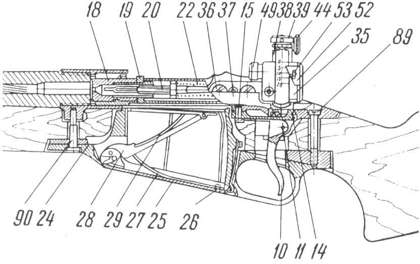 Устройство биатлонной винтовки Би-7,62