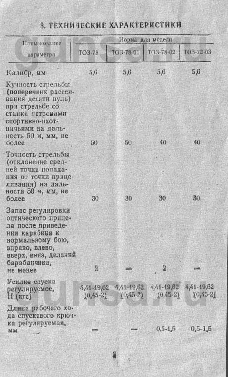 Карабин охотничий малокалиберный ТОЗ-78. Паспорт-страница 4