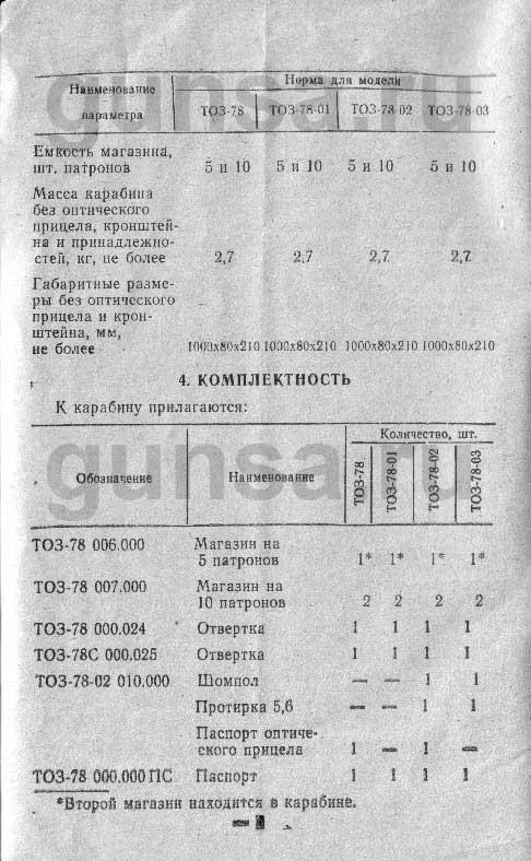 Карабин охотничий малокалиберный ТОЗ-78. Паспорт-страница 5