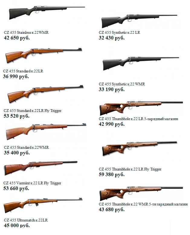 Цена на малокалиберный карабин CZ-455 в зависимости от калибра и исполнения
