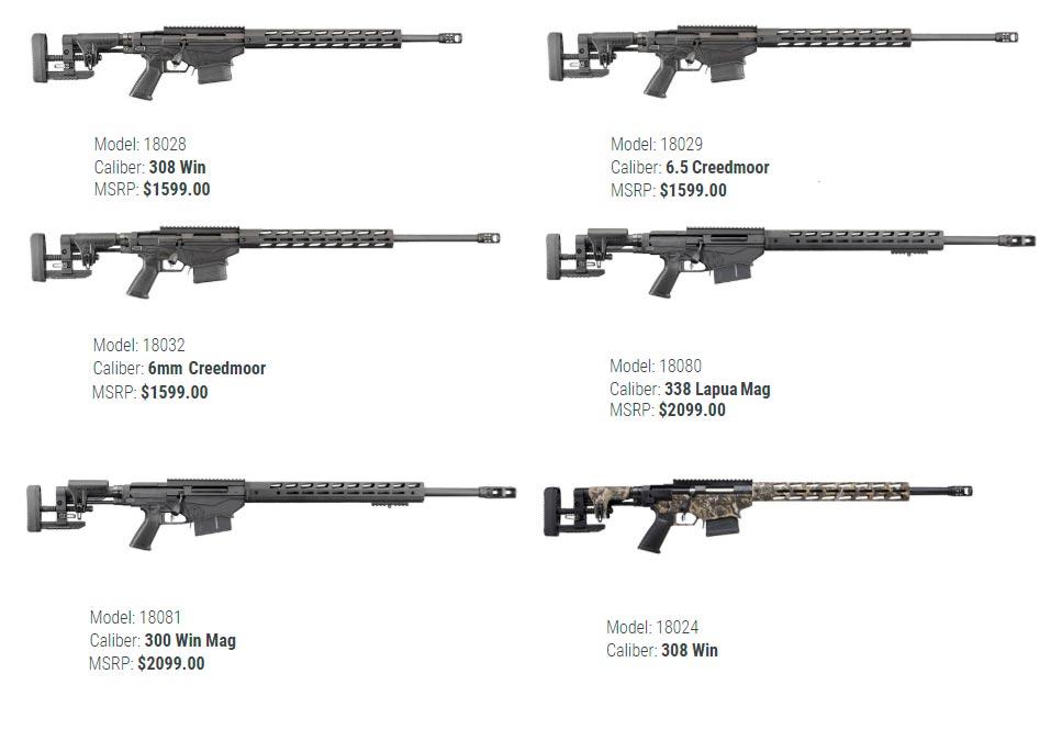 Цены на винтовки семейства Ruger Precision Rifle в зависимости от модели